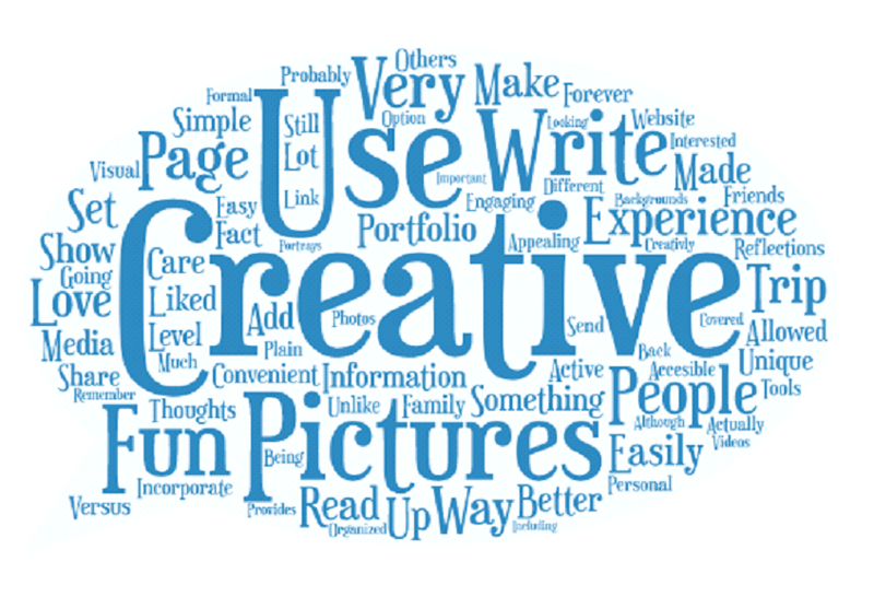 A wordle with the word creative being most prominent