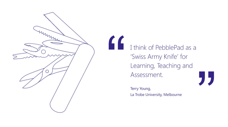 Image shows a line drawing of a Swiss Army Knife alongside a quote from a PebblePad customer