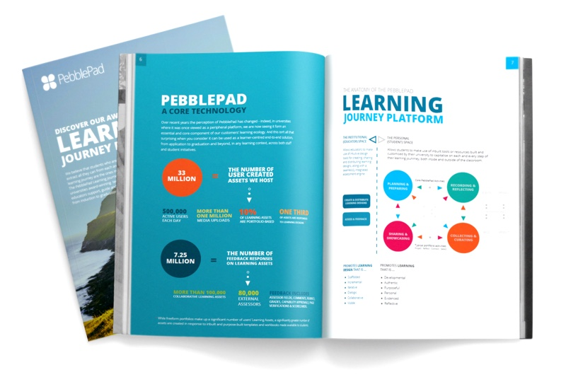 The image shows a snapshot of the PebblePad Learning Journey Platform